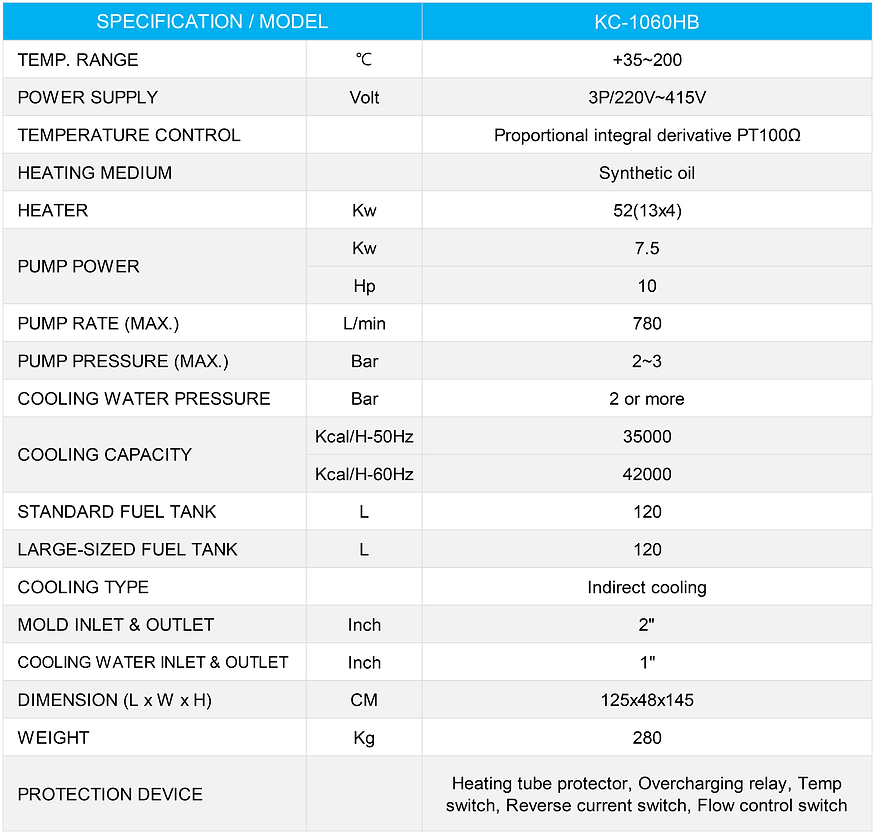 Mold temperature controller-oil type