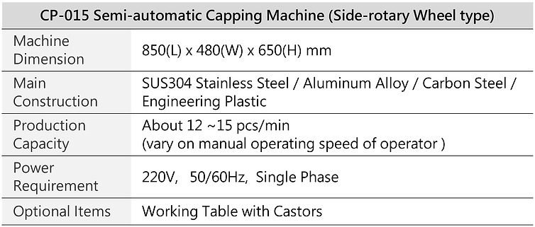 CP-015 -Semi-automatic Capping Machine (Side-rotary Wheel type)