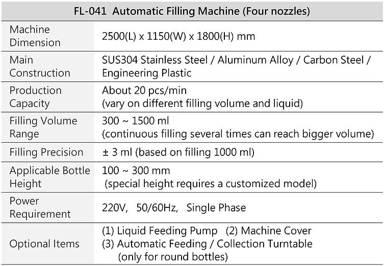Automatic Filling Machine (Four Nozzles)