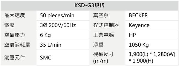 KSD-G3 燙金貼標機