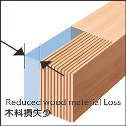 木材損失少