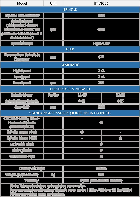 IK-V6000 Vertical CNC Gear Head (2 Speeds)