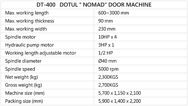 AUTO HYDRAULIC DOUBLE END TENONING MACHINE FOR DOOR & WINDOW FRAMES