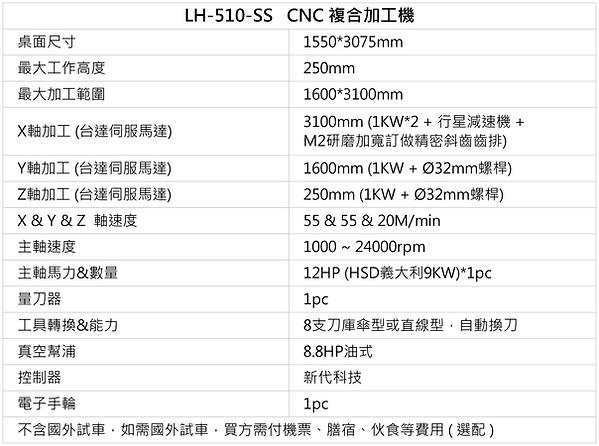 5*10 CNC鋁板專用傘型刀庫鉋花機