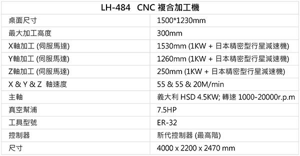 4軸CNC