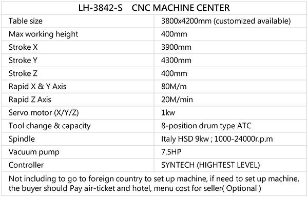 CNC 3.8Mx4.2M MACHINING CENTER