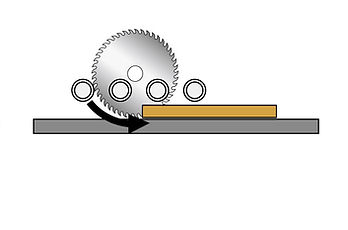 Configuration of Conventional Rip Saw Sawblade Located Above Link