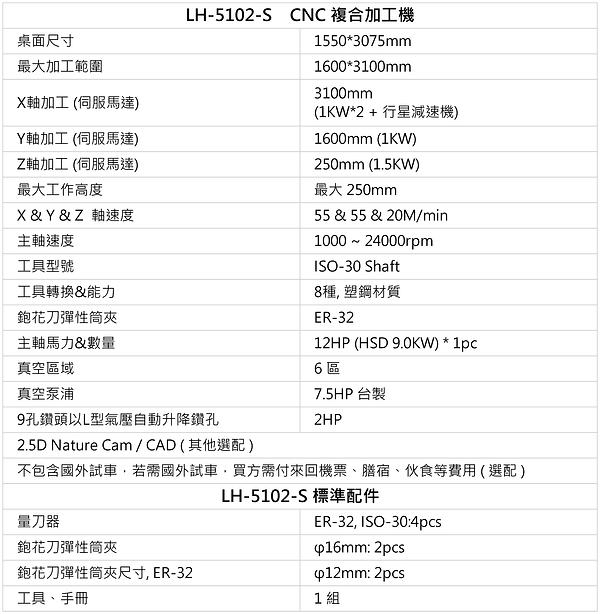 CNC 5'*10' 複合加工機