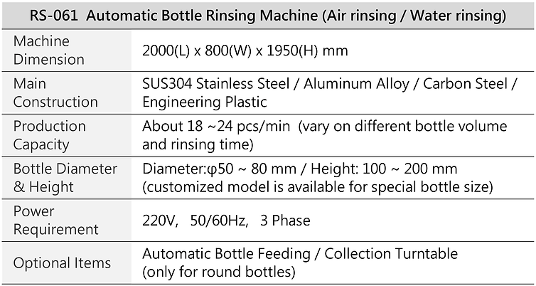 RS-061 Automatic Bottle Rinsing Machine (Air-rinsing / Water-rinsing)