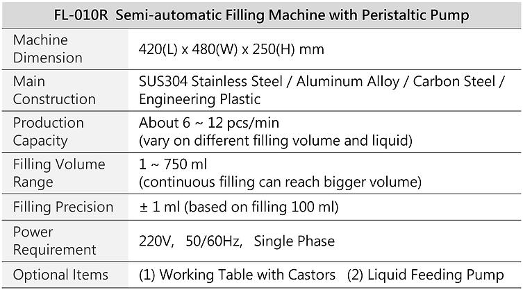 FL-010R - Semi-automatic Filling Machine with Peristaltic Pump