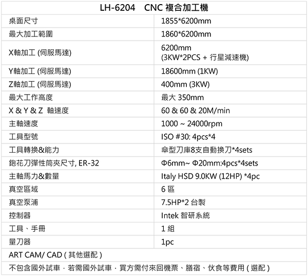 CNC 6'*20' 複合加工機