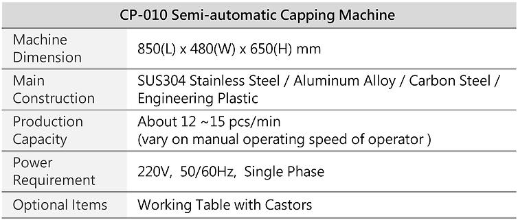 CP-010 Semi-automatic Capping Machine