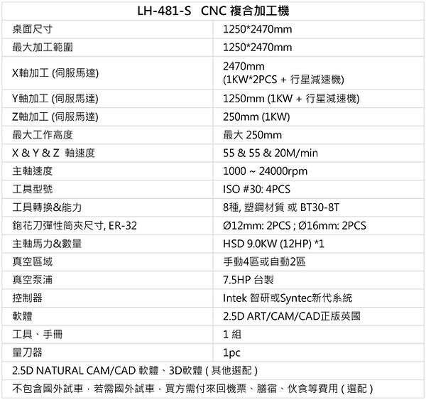 CNC 4'*8' 複合加工機
