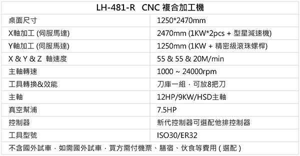 4'*8' 搖擺頭CNC