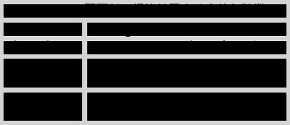 GJ-103AF【不含補料機系統】 四面封口螺旋計量充填系統包裝機