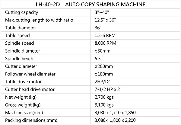 AUTOCOPY SHAPING MACHINE TWO TABLES (WITH DUST SPLASH GUARDDOOR)