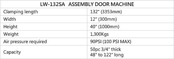 ASSEMBLY DOOR MACHINE