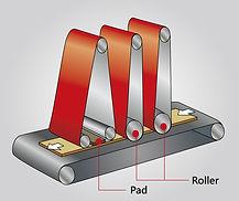 Polishing roller