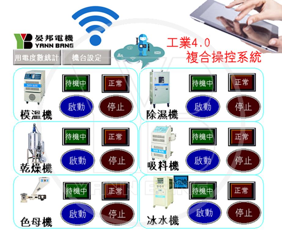 WT(Wise-Transit) Net 4.0