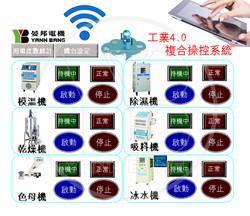 網通智慧傳輸網 WT NET 4.0