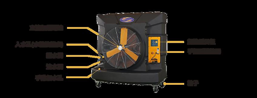 "36"" Evaporative Cooling Fan"
