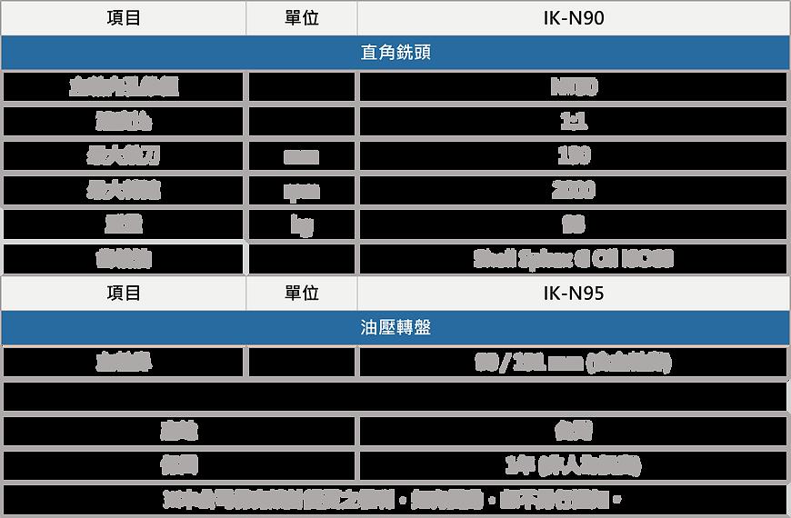 IK-N90+N95-spec-tw-01.png
