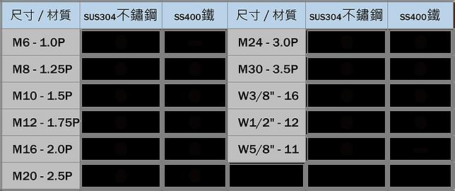 1168庫存表-中文-01.png