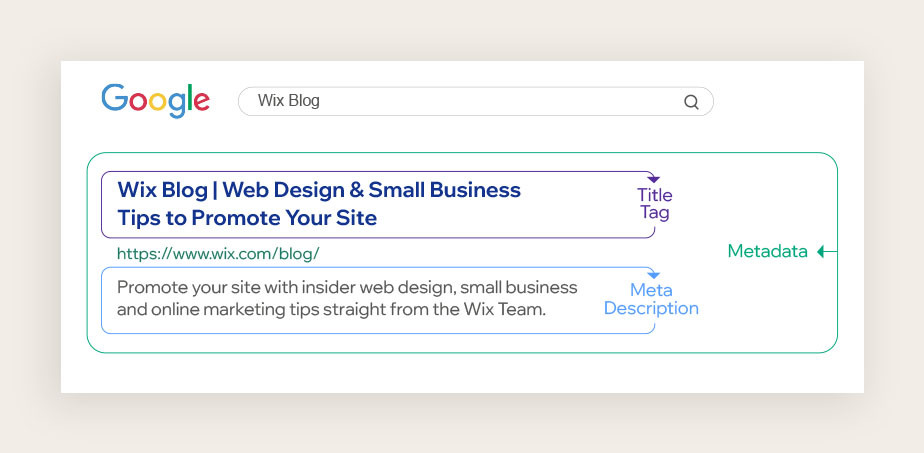 How to start a blog: Writing metadata