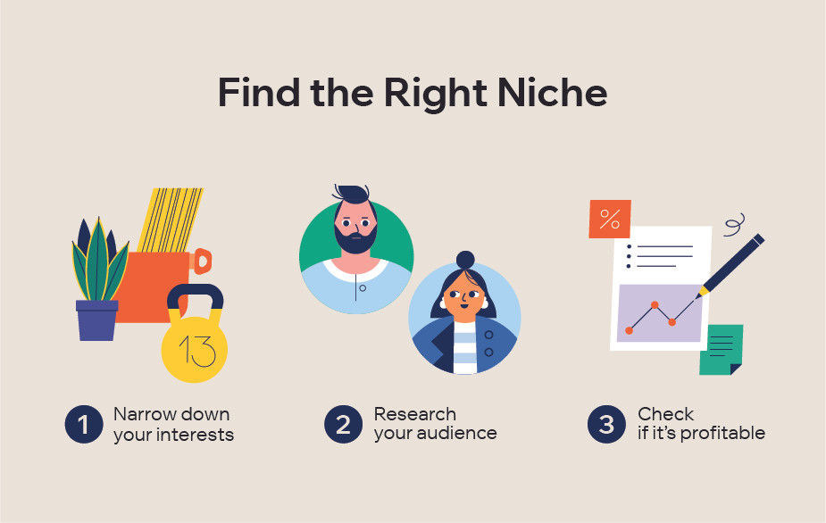 How to start a blog: Blog niche