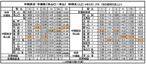中国鉄道大正14年4月2019-7-13修正.png