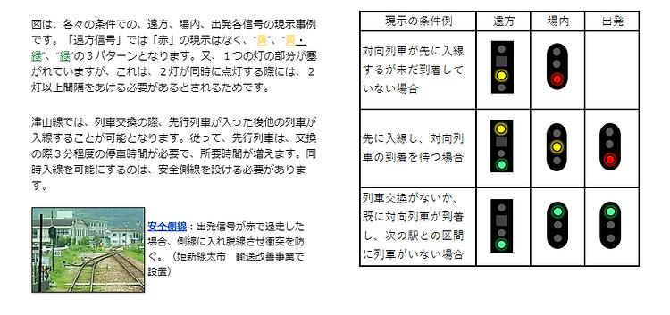 ⑧2020-5・6 赤を現示しない信号②.png