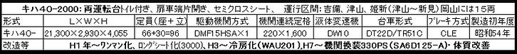 キハ40諸元表改2020-6-5.png