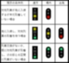 信号現示一覧表2020-5-22.png
