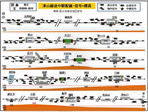 津山線配線図2018-10-26.png