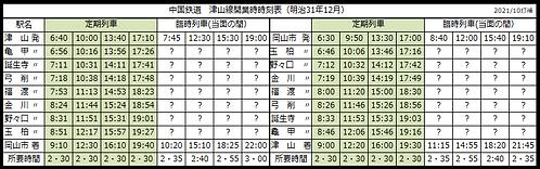 中国鉄道明治31年12月  2021-10訂補.png