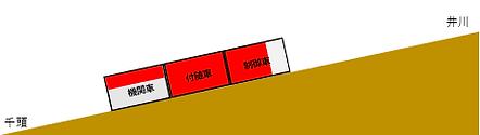 プッシュプル運転 井川線.png