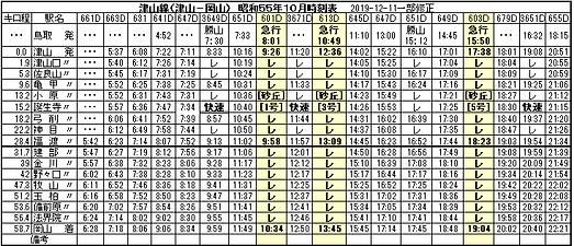 昭和55年10月時刻表一部修正2019-12-12.png
