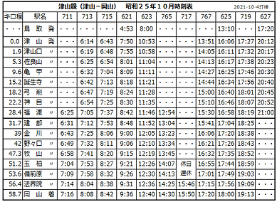 昭和25年10月 2021-10訂補.png