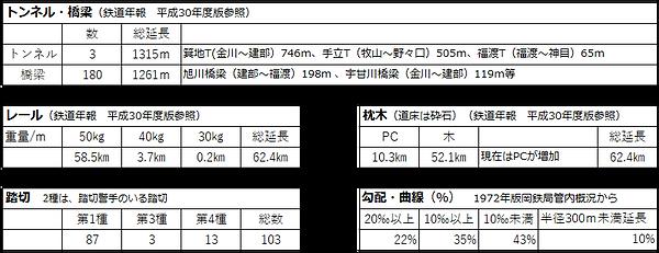 津山線線路 データ 2021-6-19.png