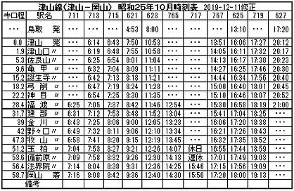 昭和25年10月時刻表2019-12-11修正.png
