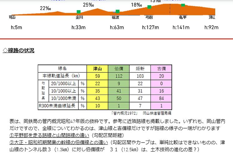 ④2020-1  線路状況から列車速度を測るTrivia-2.png