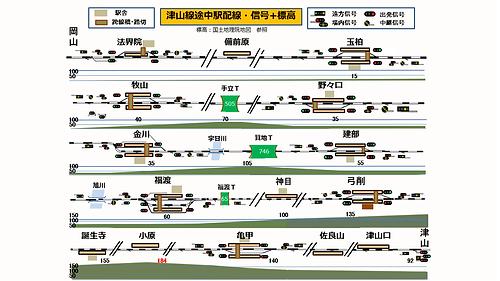 津山線 配線・標高MAP 2020-10-23 修正版.png