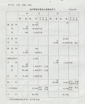 金川駅 貨物状況 明治36年.jpg