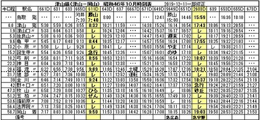 昭和46年10月時刻表2019-12-12一部修正.png