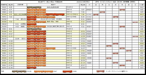 津山線下り 運用予測表 2021-5-1.png