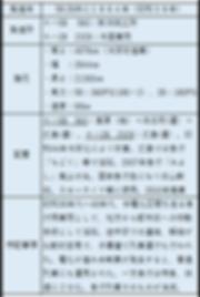 キハ58.28諸元表2020-6-5.png