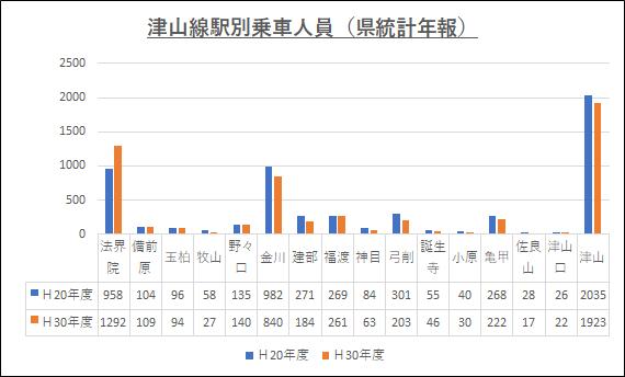 乗車人員各駅別H30-20年度2020-4-3.png