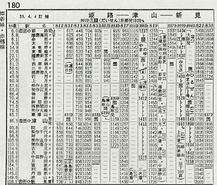 """昭和39年10月姫新線時刻表下り""""急行やまのゆ"""".png"""