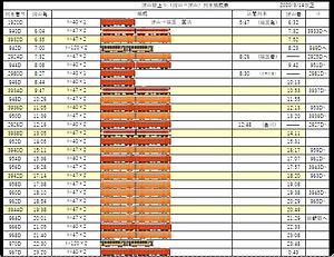 津山線上り列車編成表2020-6-12作成.png