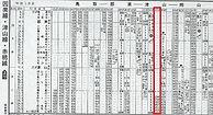 金川行 1980年昭和55年 全日運転.jpg